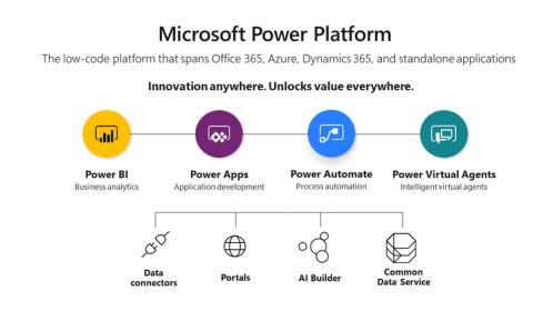 Microsoft_Power_Platform
